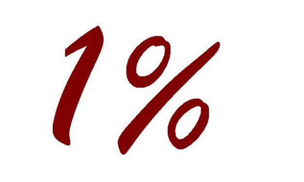 1%-os adófelajánlásra jogosult  civil és sportszervezetek