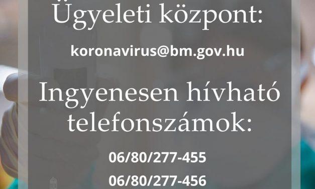 Koronavírus – Lakossági tájékoztató!